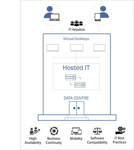 Private-Cloud-Diagram3